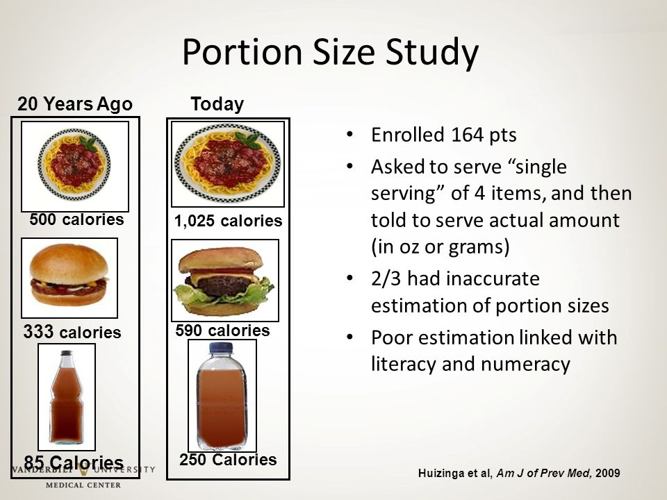 Portion Size Study Enrolled 164 pts