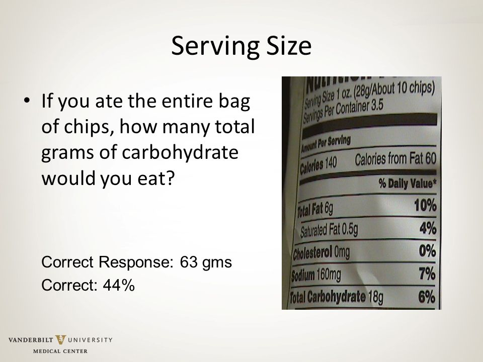 Serving Size If you ate the entire bag of chips, how many total grams of carbohydrate would you eat