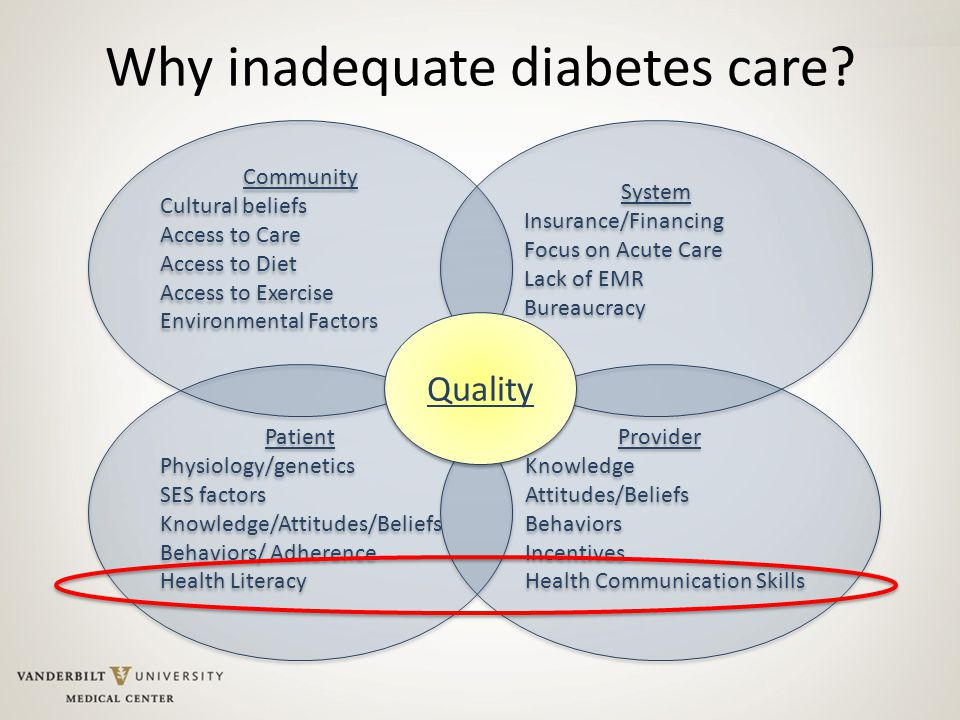 Why inadequate diabetes care
