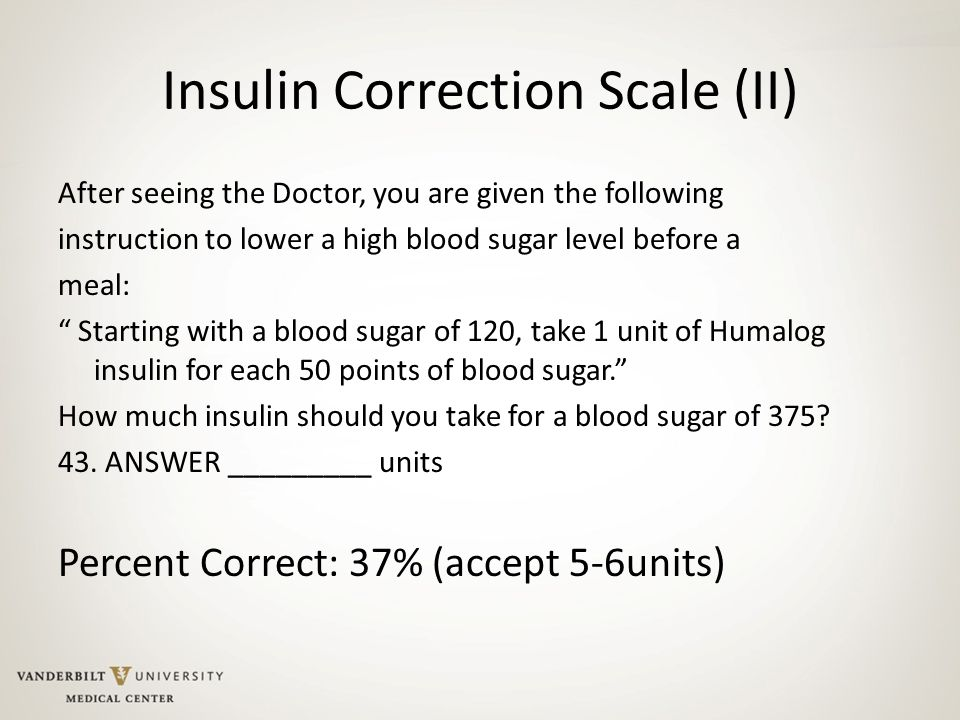 Insulin Correction Scale (II)