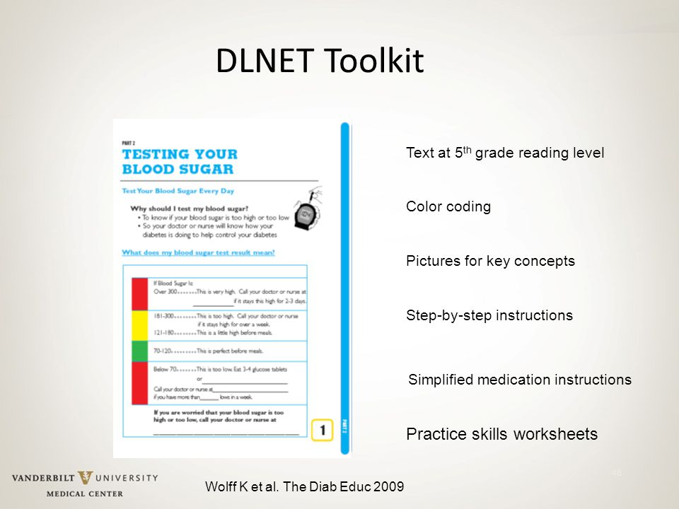 DLNET Toolkit Simplified medication instructions