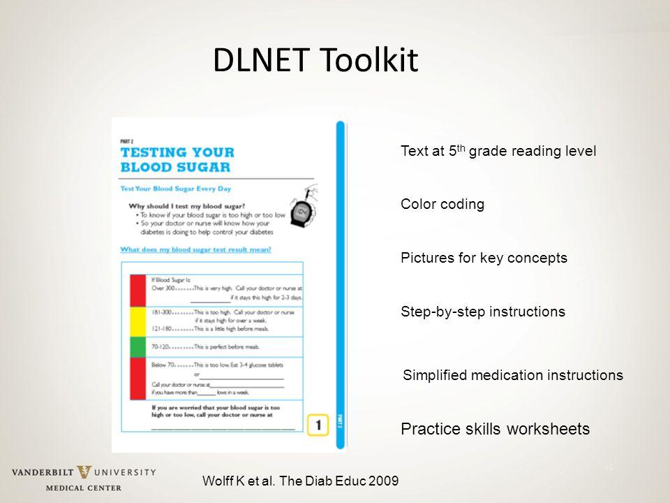 DLNET Toolkit Simplified medication instructions