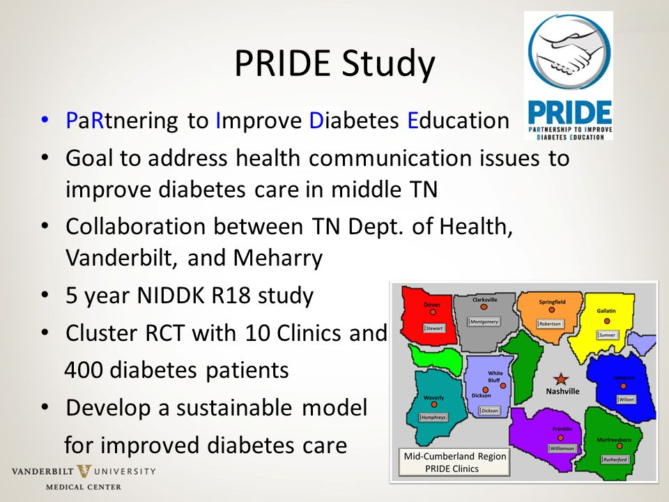 PRIDE Study PaRtnering to Improve Diabetes Education