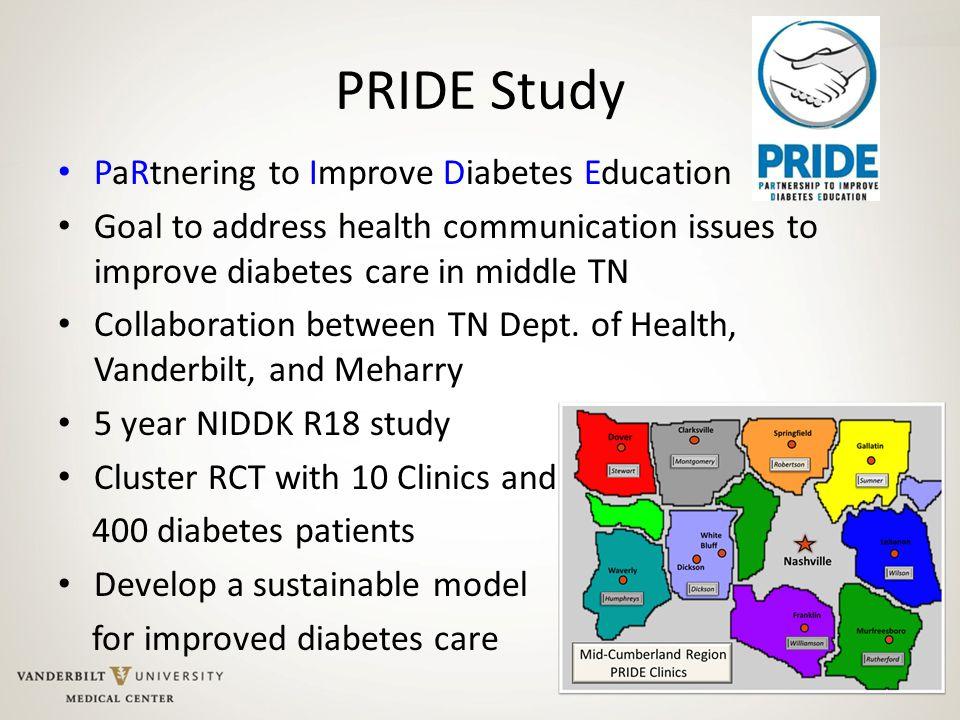 PRIDE Study PaRtnering to Improve Diabetes Education