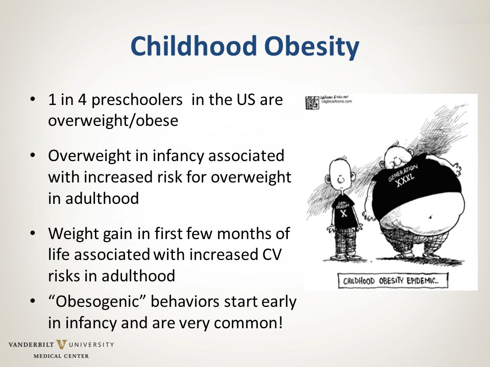 Childhood Obesity 1 in 4 preschoolers in the US are overweight/obese