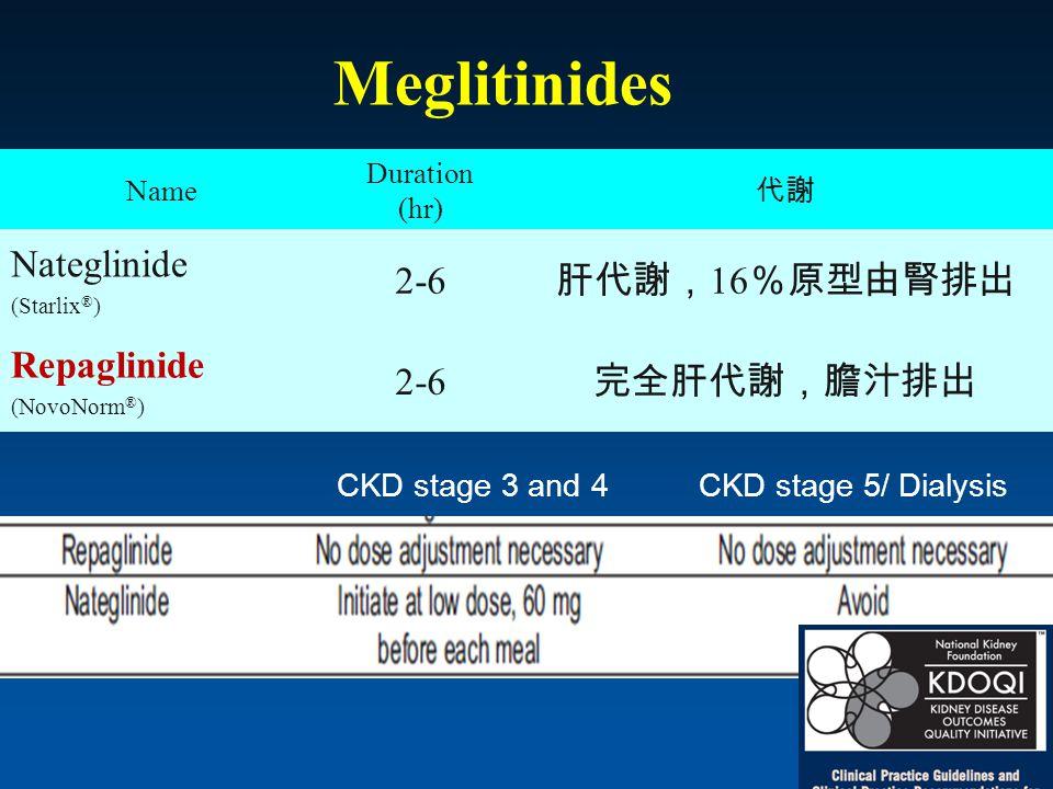 Meglitinides Nateglinide 2-6 肝代謝,16%原型由腎排出 Repaglinide 完全肝代謝,膽汁排出 Name