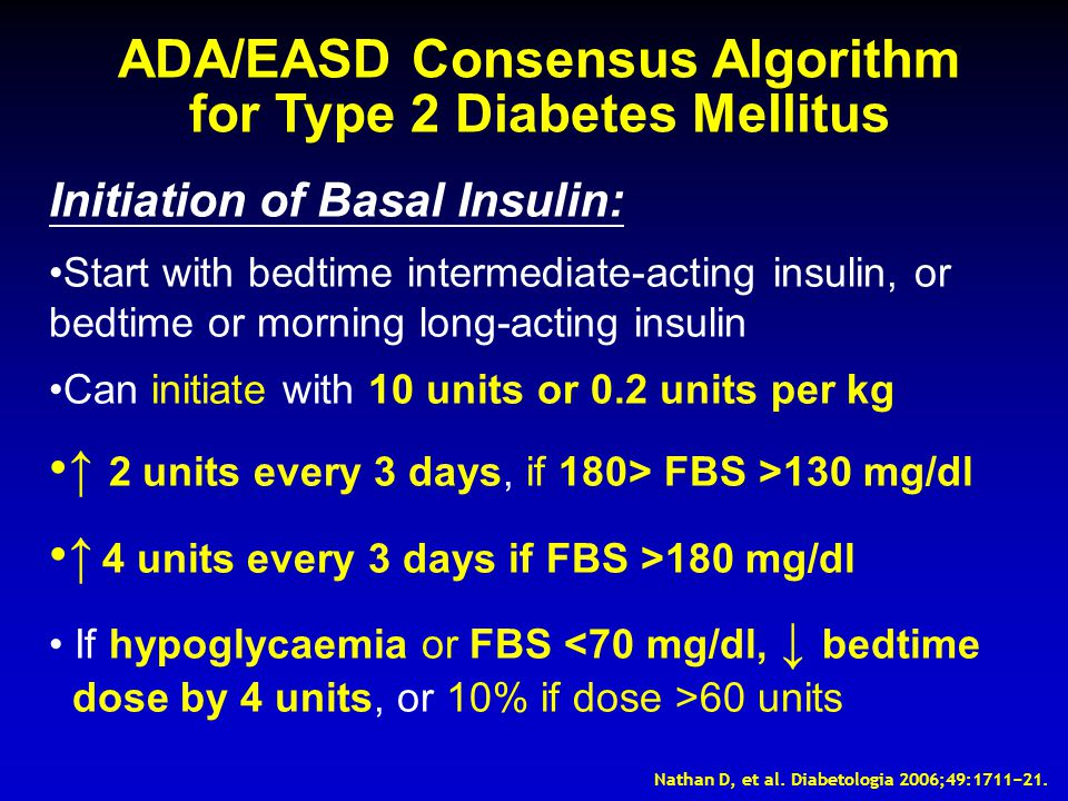 ADA/EASD Consensus Algorithm for Type 2 Diabetes Mellitus