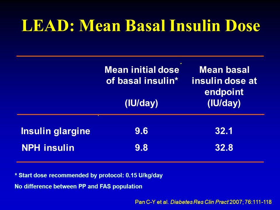 LEAD: Mean Basal Insulin Dose