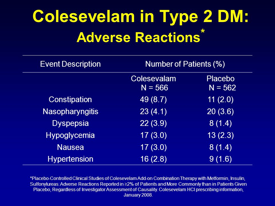 Colesevelam in Type 2 DM: Adverse Reactions*