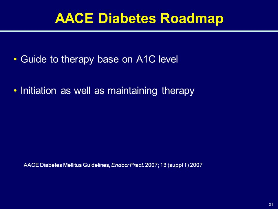 AACE Diabetes Roadmap Guide to therapy base on A1C level