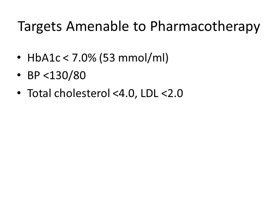 Targets Amenable to Pharmacotherapy