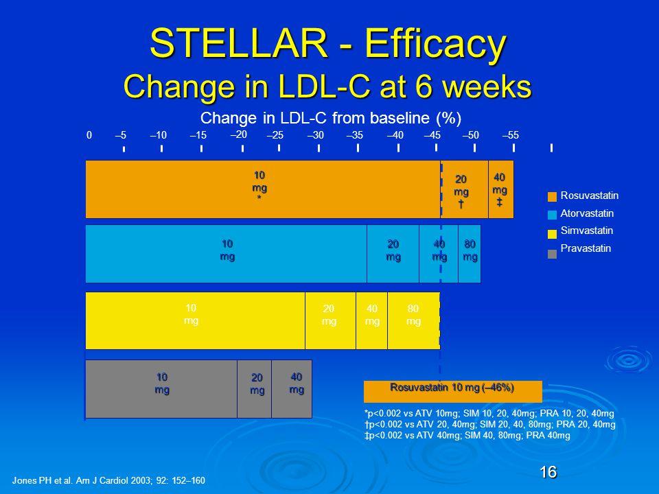 STELLAR - Efficacy Change in LDL-C at 6 weeks
