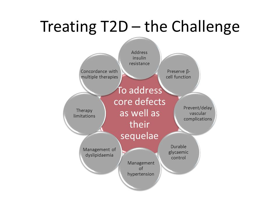 Treating T2D – the Challenge