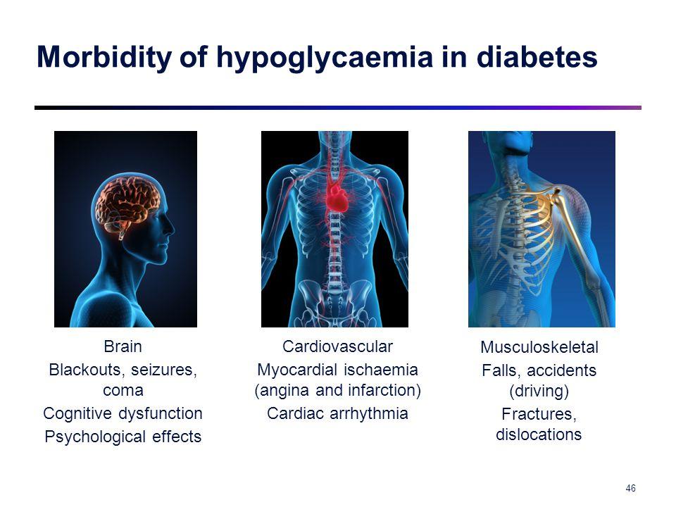 Morbidity of hypoglycaemia in diabetes
