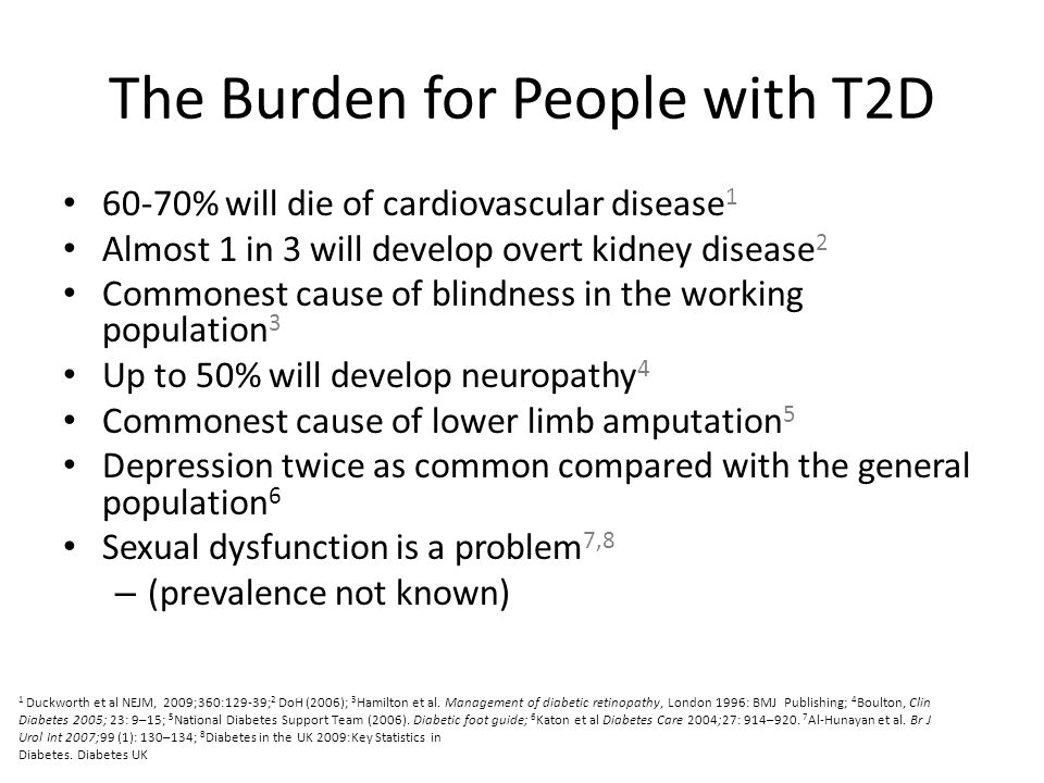 The Burden for People with T2D