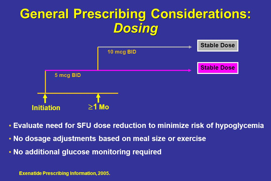 General Prescribing Considerations: Dosing