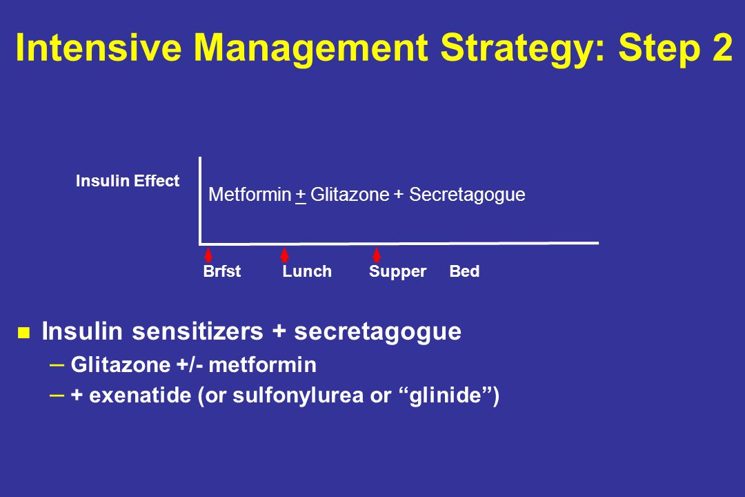 Intensive Management Strategy: Step 2