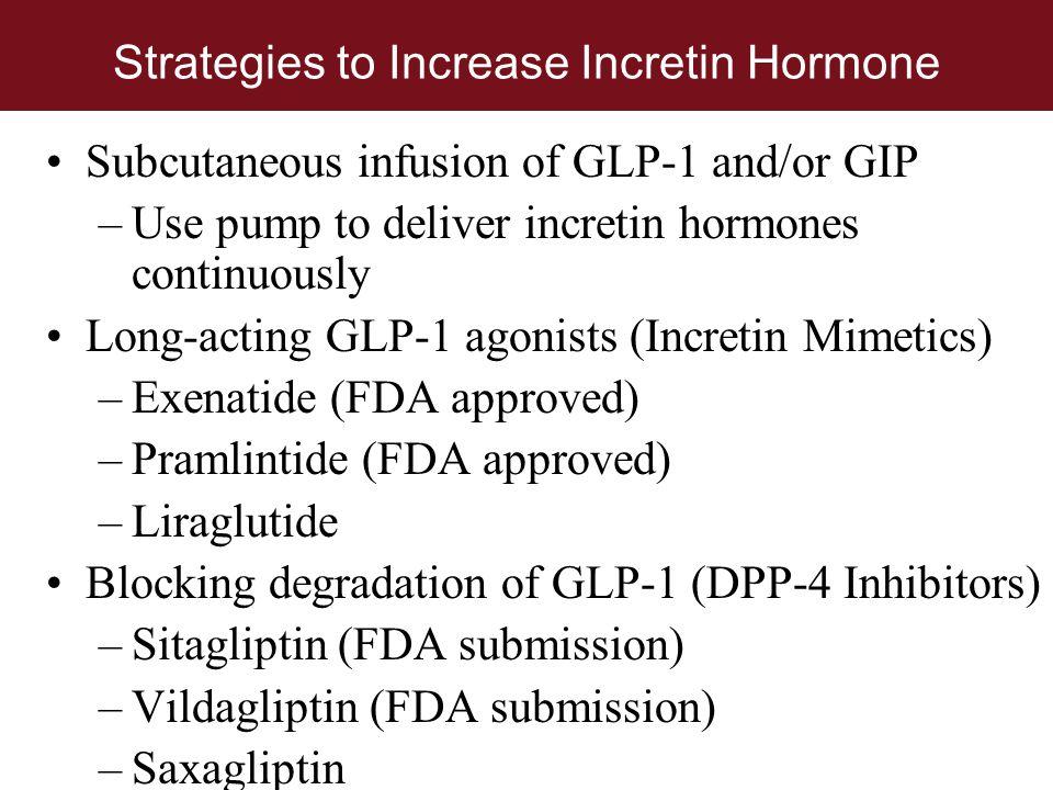 Strategies to Increase Incretin Hormone