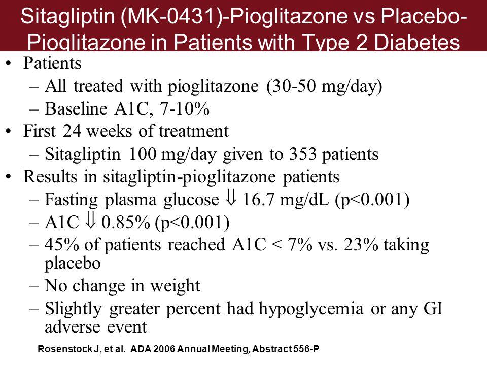 Sitagliptin (MK-0431)-Pioglitazone vs Placebo-Pioglitazone in Patients with Type 2 Diabetes