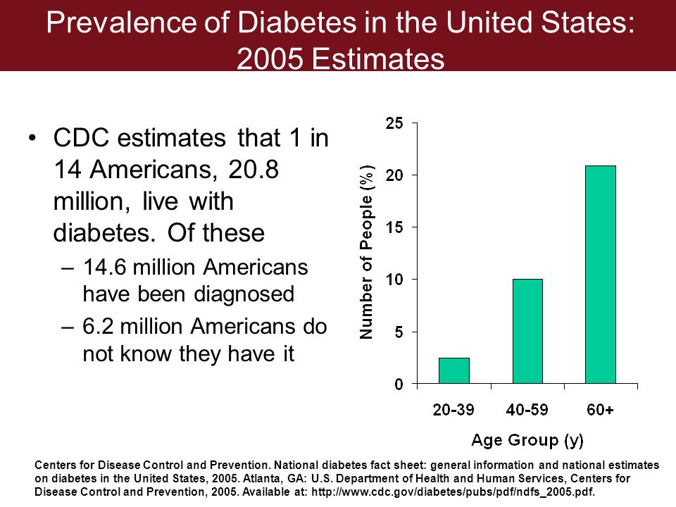 Prevalence of Diabetes in the United States: 2005 Estimates