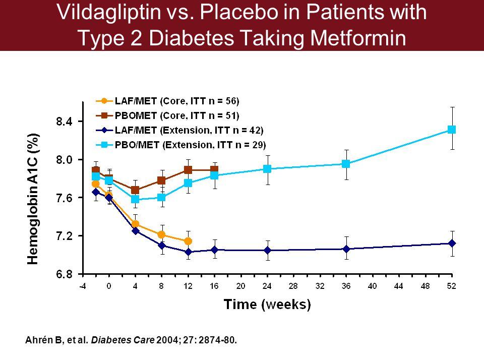 Vildagliptin vs. Placebo in Patients with Type 2 Diabetes Taking Metformin