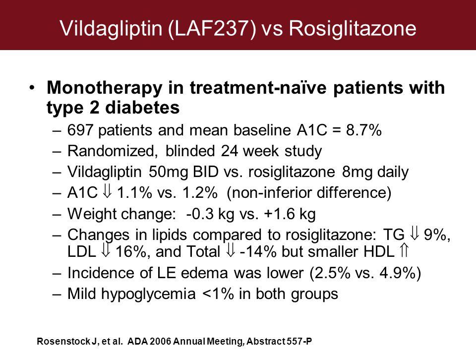 Vildagliptin (LAF237) vs Rosiglitazone