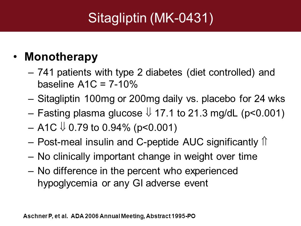 Sitagliptin (MK-0431) Monotherapy