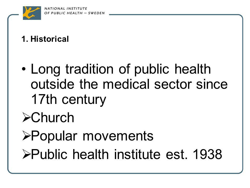 Public health institute est. 1938