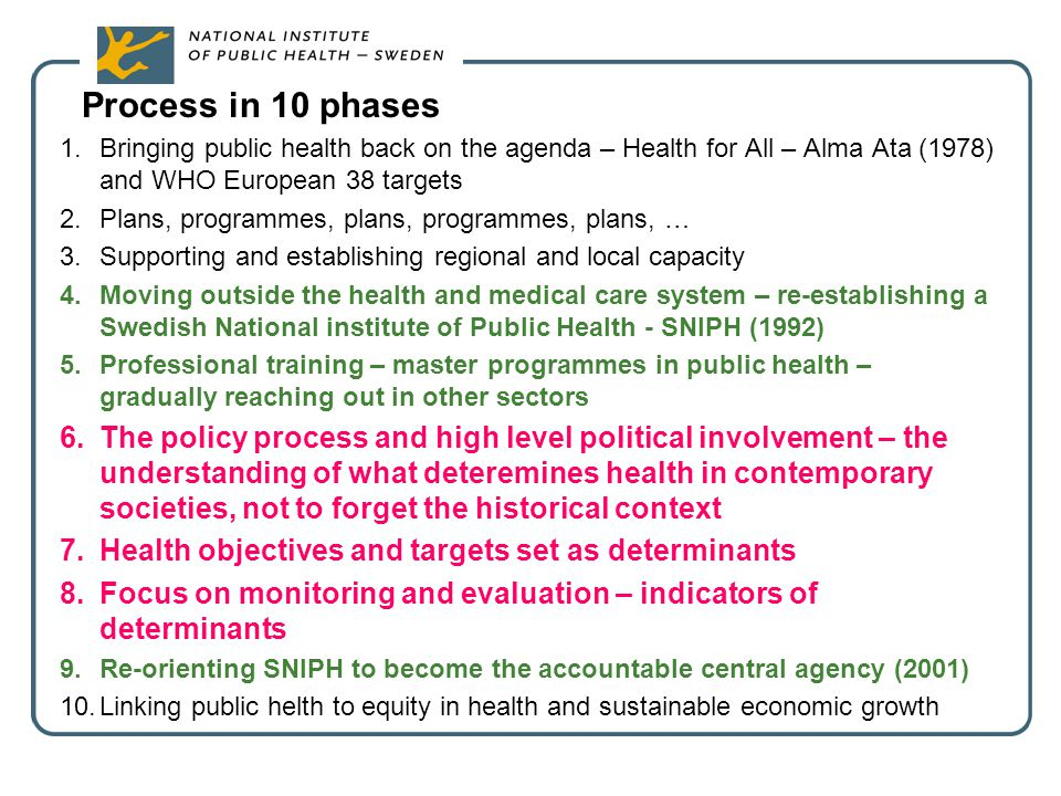 Process in 10 phases Bringing public health back on the agenda – Health for All – Alma Ata (1978) and WHO European 38 targets.