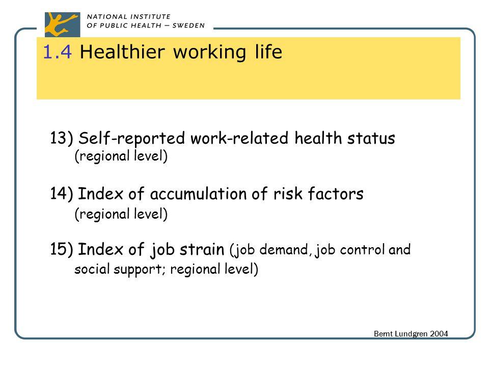 1.4 Healthier working life