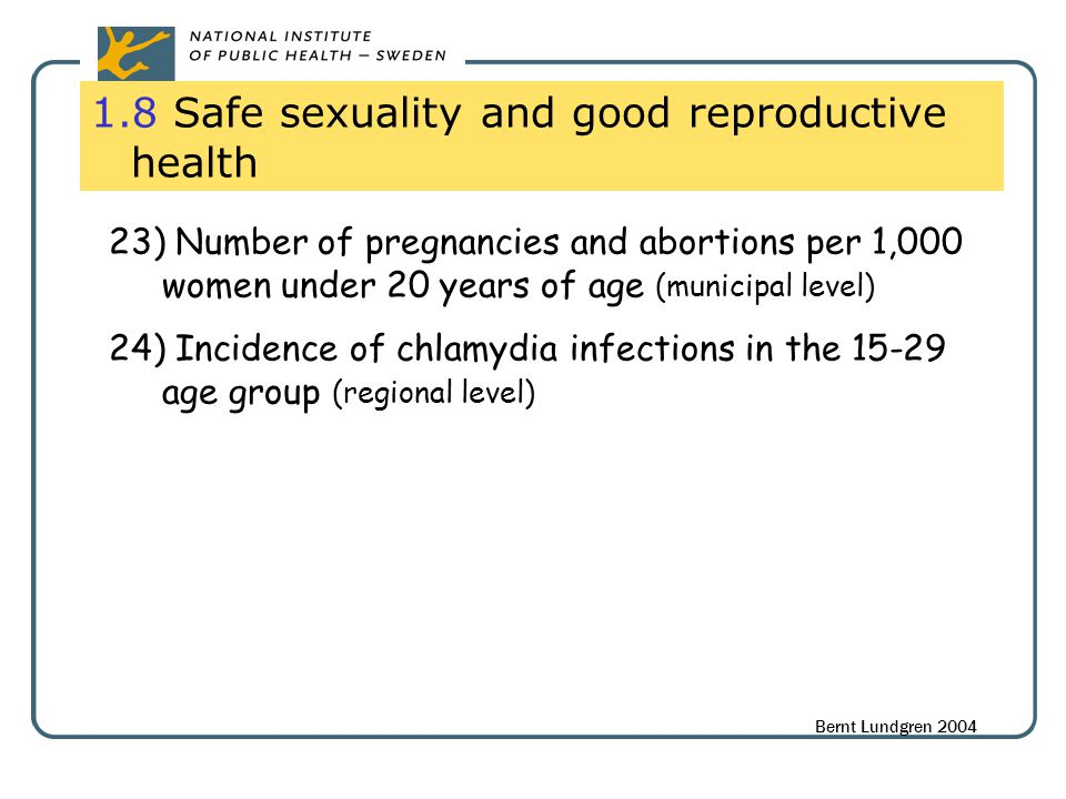 1.8 Safe sexuality and good reproductive health