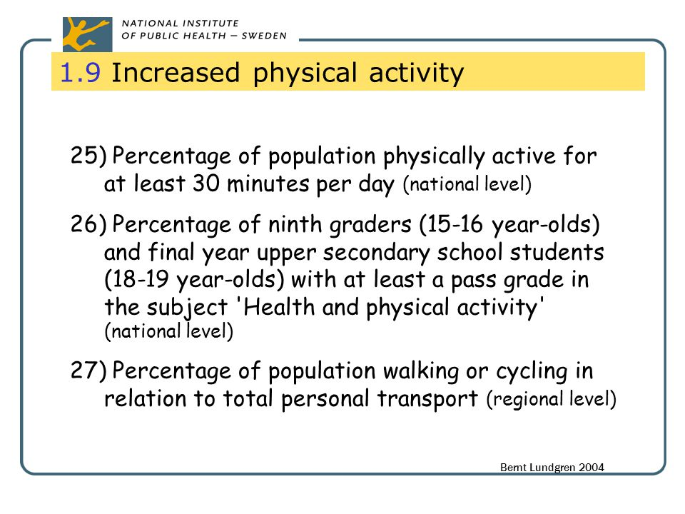 1.9 Increased physical activity