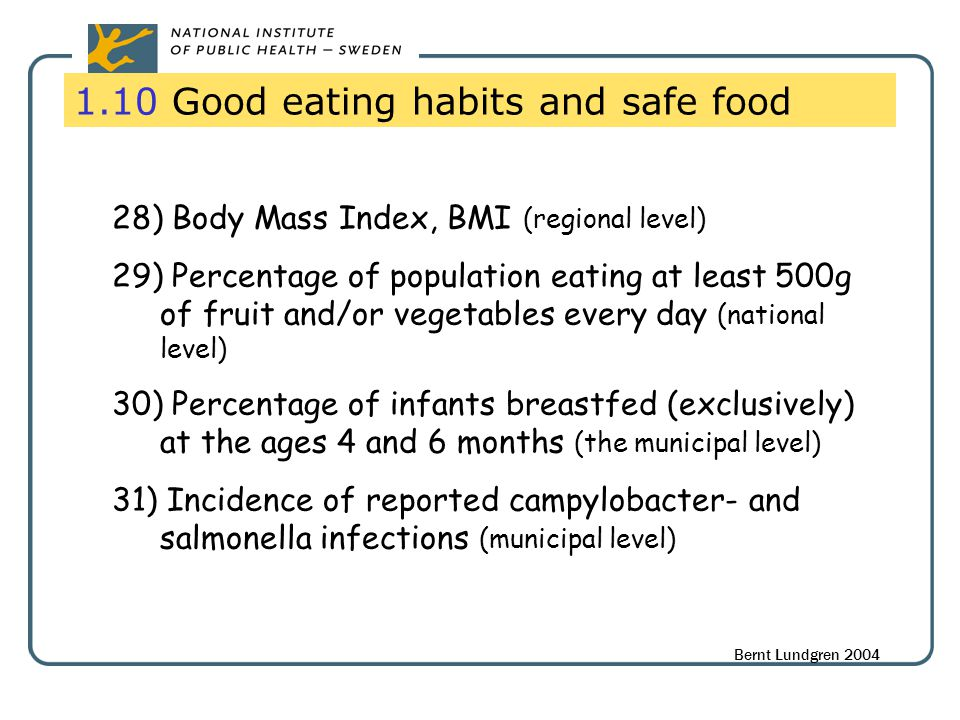 1.10 Good eating habits and safe food
