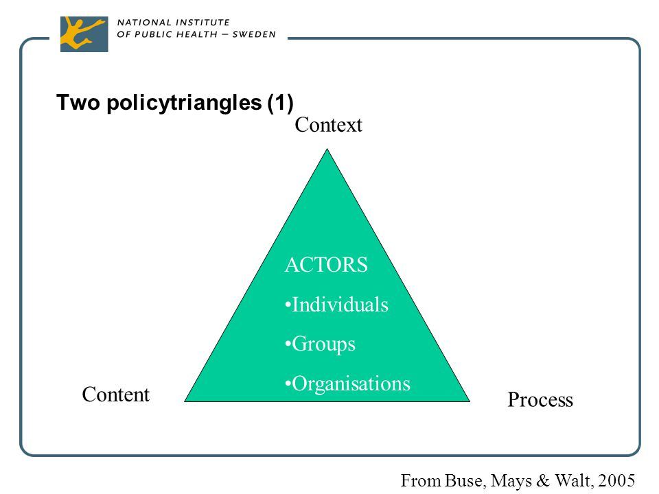 Two policytriangles (1)