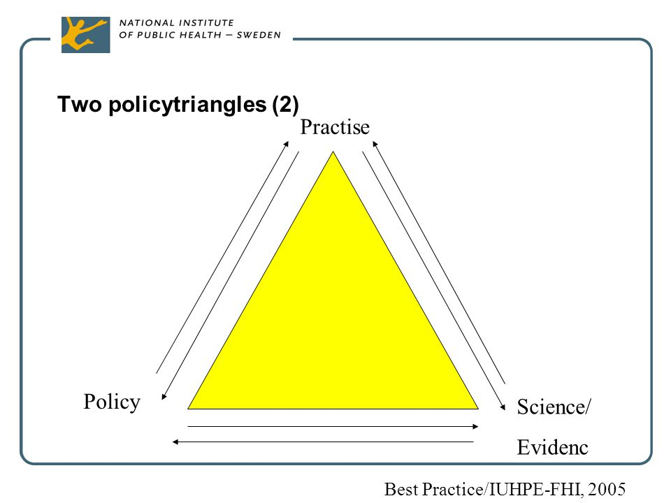 Two policytriangles (2)