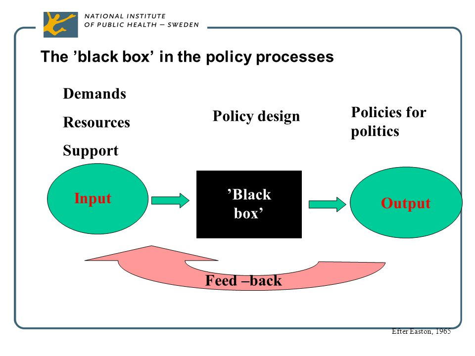 The 'black box' in the policy processes