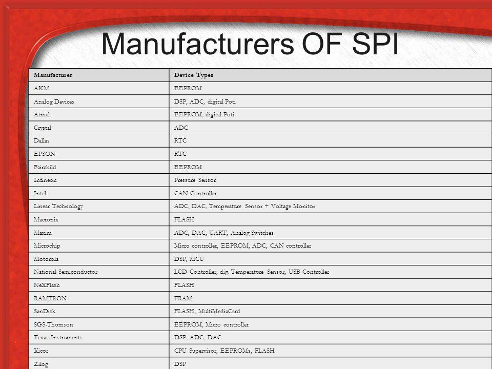 Manufacturers OF SPI Manufacturer Device Types AKM EEPROM