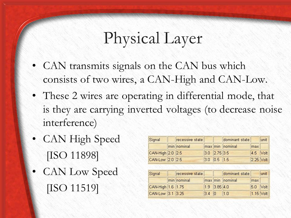 Physical Layer CAN transmits signals on the CAN bus which consists of two wires, a CAN-High and CAN-Low.