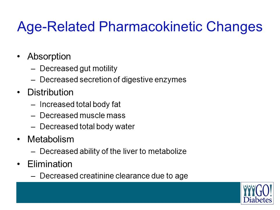 Age-Related Pharmacokinetic Changes