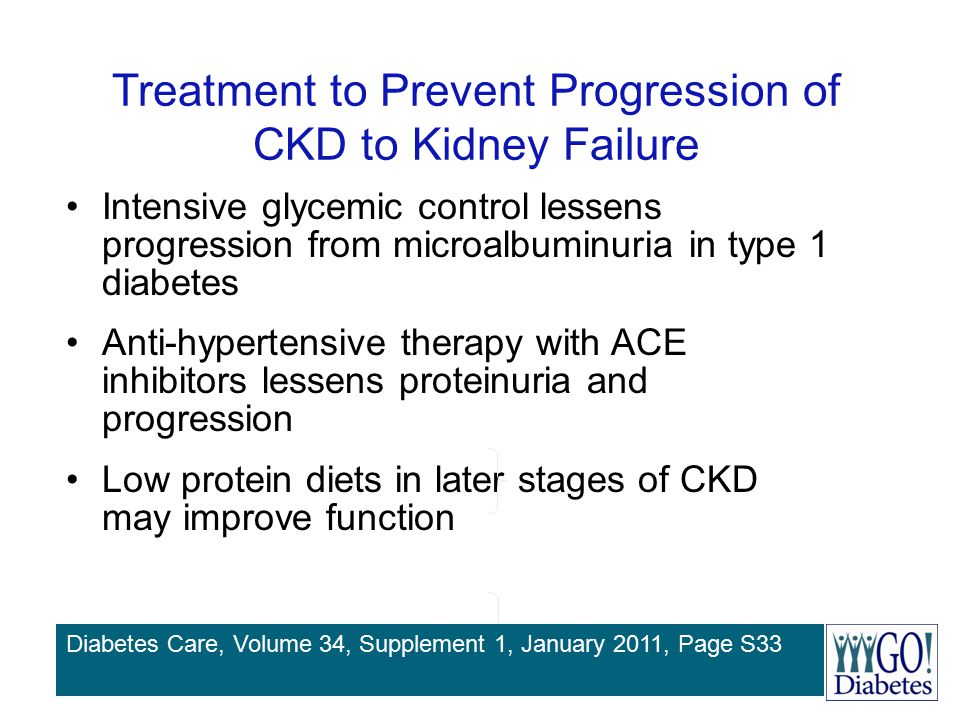 Treatment to Prevent Progression of CKD to Kidney Failure