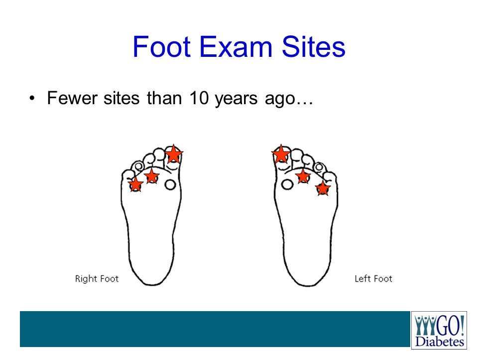 Foot Exam Sites Fewer sites than 10 years ago…