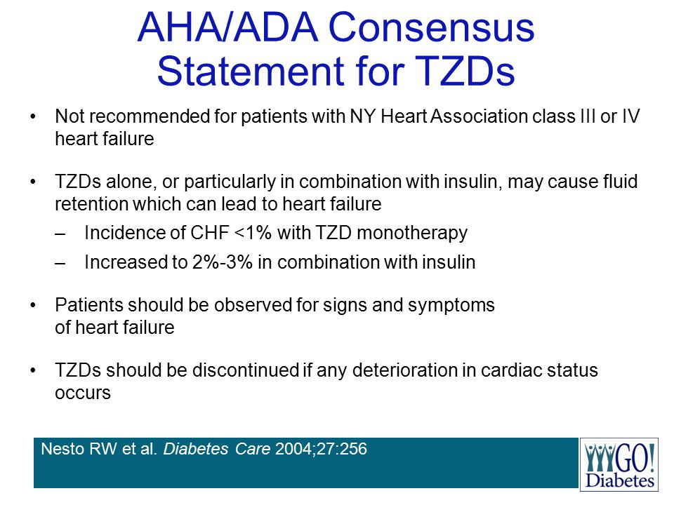 AHA/ADA Consensus Statement for TZDs