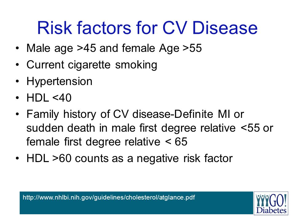 Risk factors for CV Disease