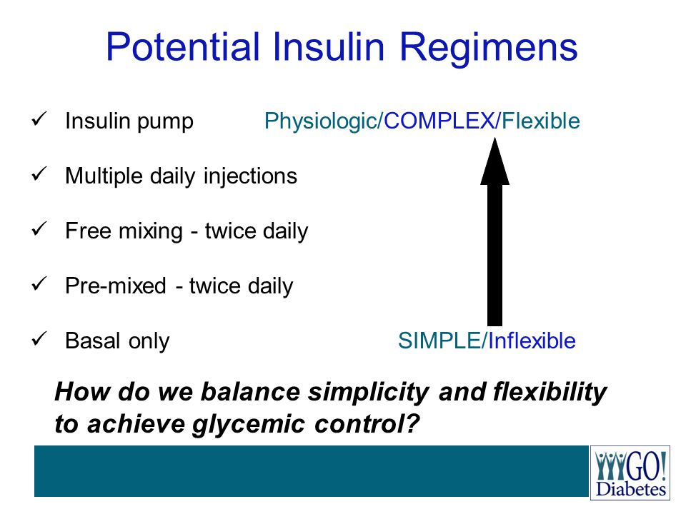 Potential Insulin Regimens