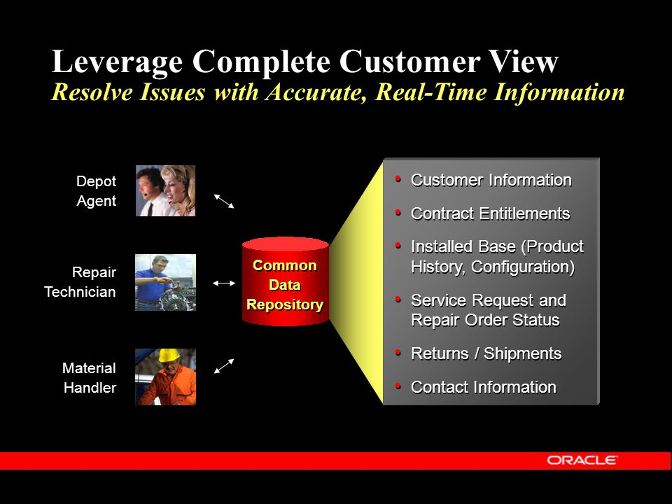 Leverage Complete Customer View Resolve Issues with Accurate, Real-Time Information