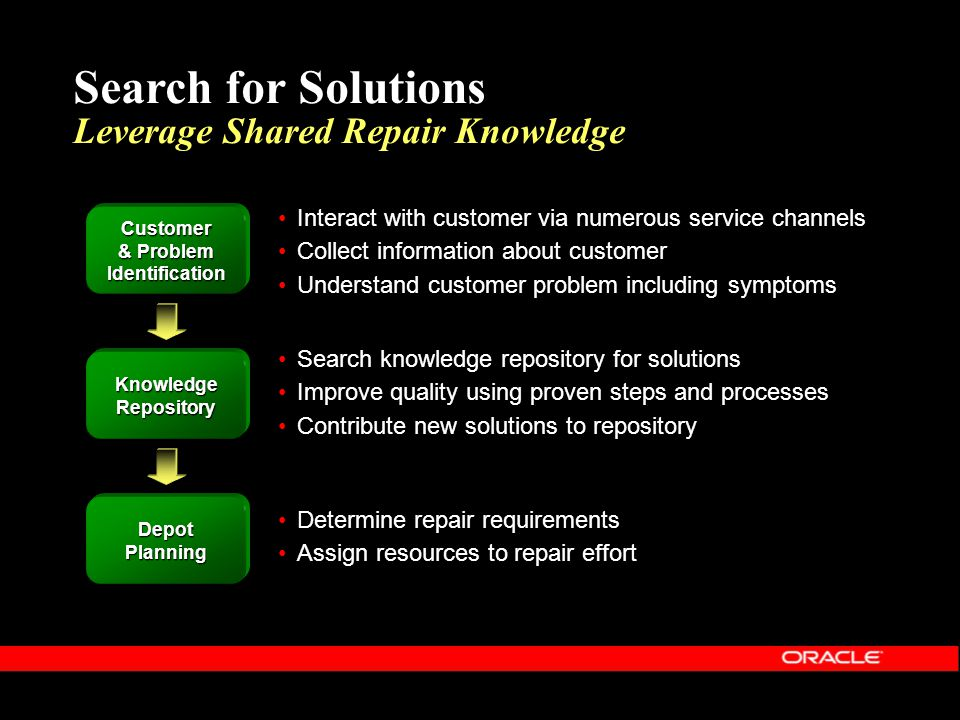 Search for Solutions Leverage Shared Repair Knowledge
