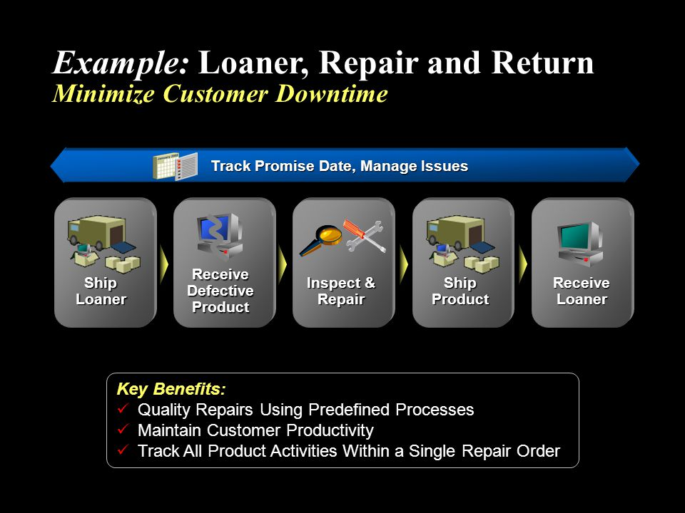 Track Promise Date, Manage Issues Receive Defective Product
