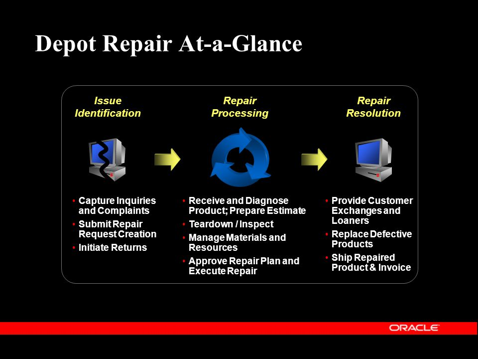 Depot Repair At-a-Glance