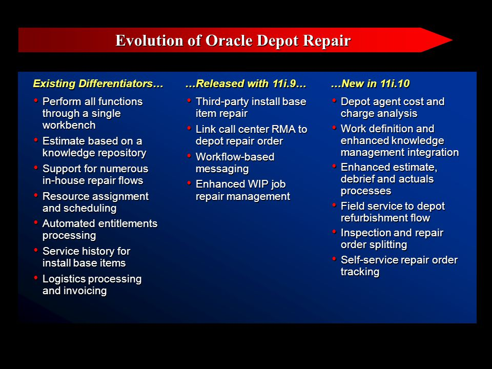 Evolution of Oracle Depot Repair