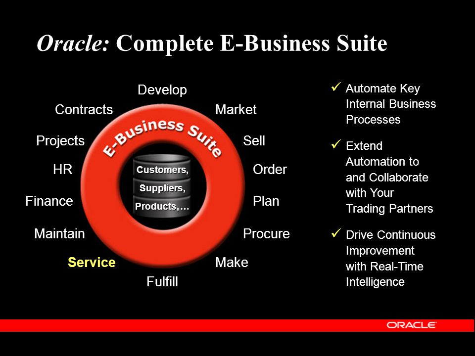 Oracle: Complete E-Business Suite